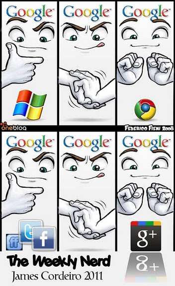 All Google