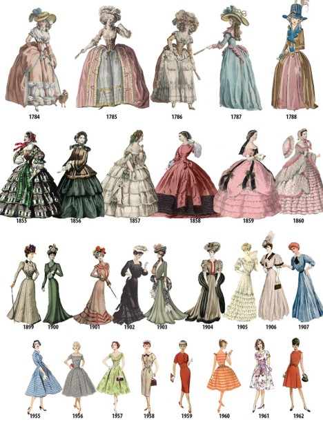 fashion-plates-1784-1970